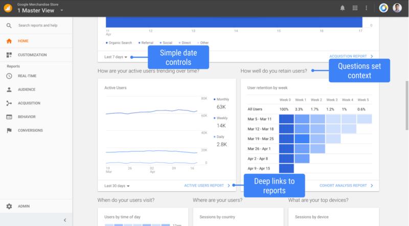 google-analutics-new-home2-800x442